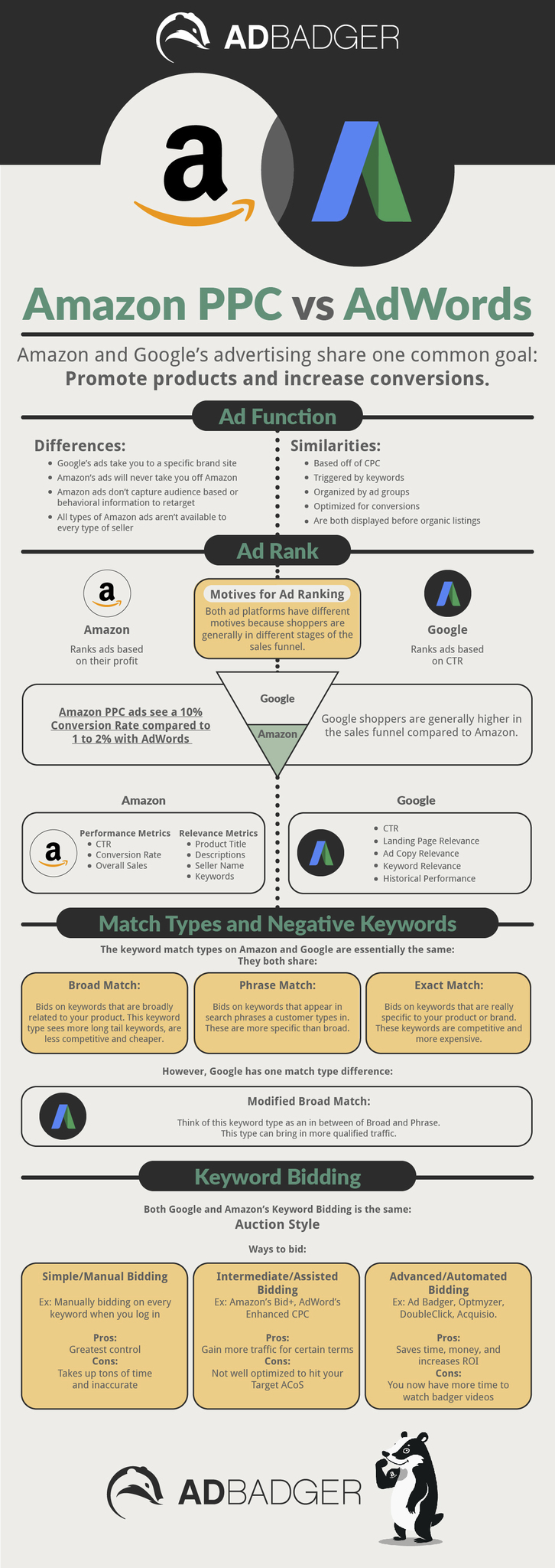 An in-depth infographic explaining the differences and similarities between Amazon PPC and AdWords.