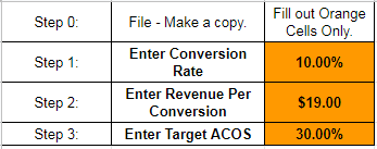 Where to enter your numbers into the bid calculator